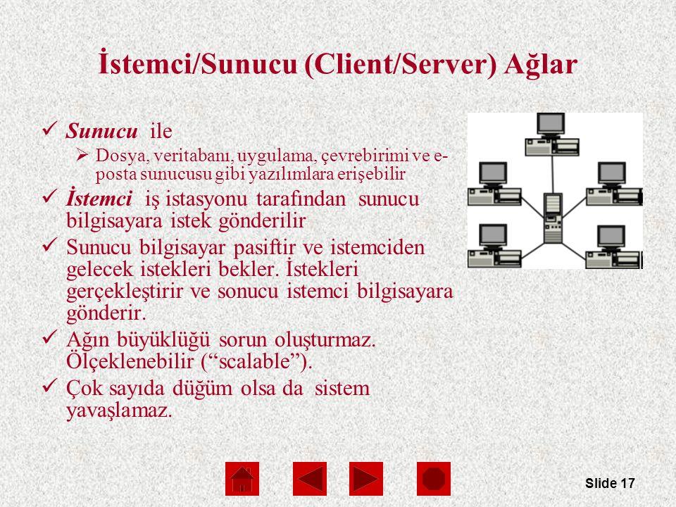 Slide 17 İstemci/Sunucu (Client/Server) Ağlar Sunucu ile  Dosya, veritabanı, uygulama, çevrebirimi ve e- posta sunucusu gibi yazılımlara erişebilir İstemci iş istasyonu tarafından sunucu bilgisayara istek gönderilir Sunucu bilgisayar pasiftir ve istemciden gelecek istekleri bekler.