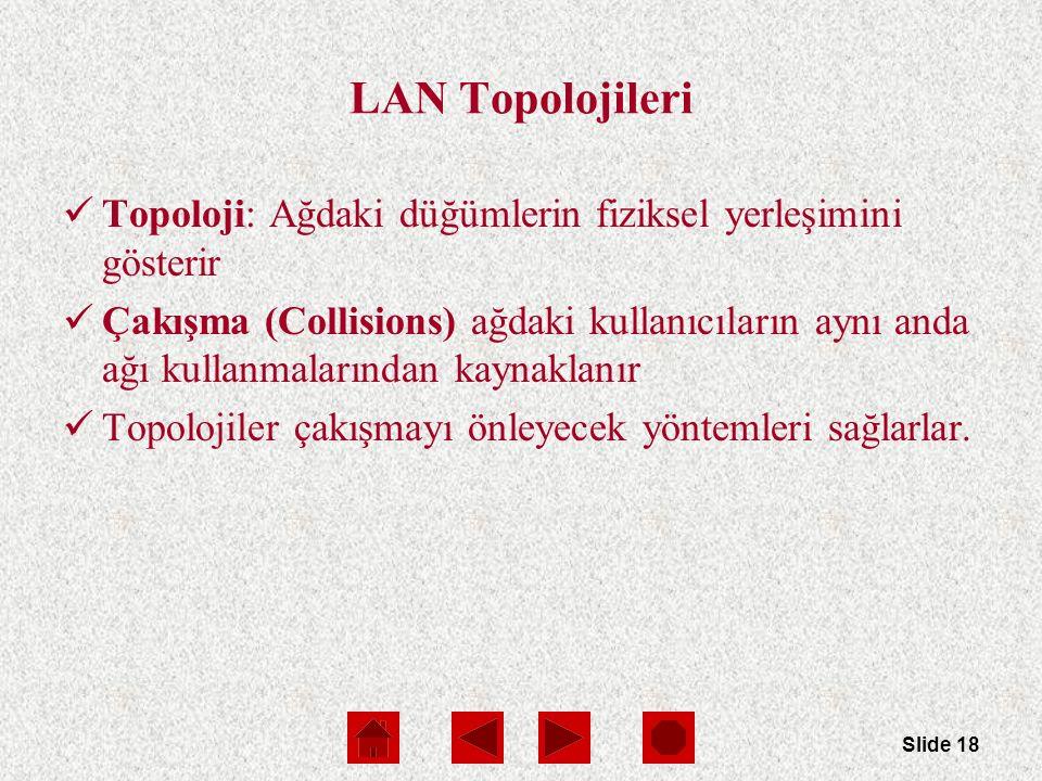 Slide 18 LAN Topolojileri Topoloji: Ağdaki düğümlerin fiziksel yerleşimini gösterir Çakışma (Collisions) ağdaki kullanıcıların aynı anda ağı kullanmalarından kaynaklanır Topolojiler çakışmayı önleyecek yöntemleri sağlarlar.