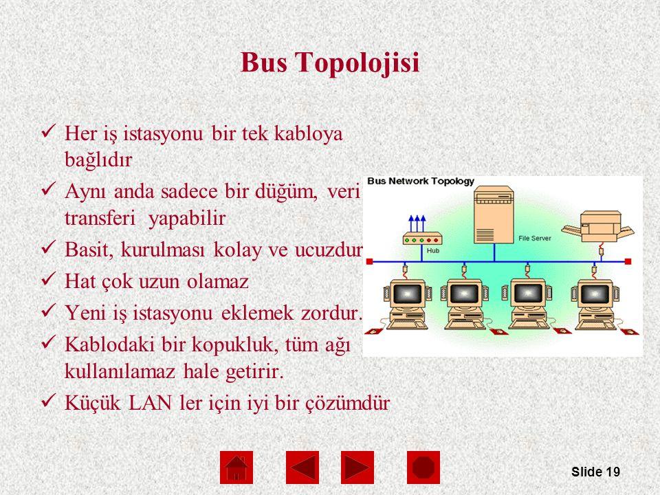 Slide 19 Bus Topolojisi Her iş istasyonu bir tek kabloya bağlıdır Aynı anda sadece bir düğüm, veri transferi yapabilir Basit, kurulması kolay ve ucuzdur Hat çok uzun olamaz Yeni iş istasyonu eklemek zordur.