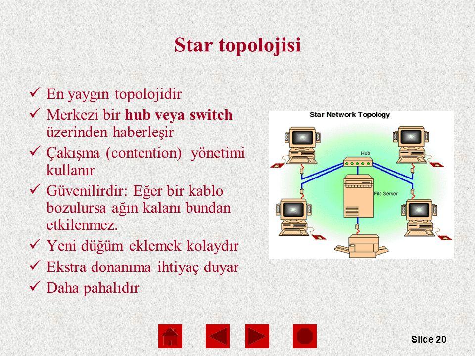 Slide 20 Star topolojisi En yaygın topolojidir Merkezi bir hub veya switch üzerinden haberleşir Çakışma (contention) yönetimi kullanır Güvenilirdir: Eğer bir kablo bozulursa ağın kalanı bundan etkilenmez.