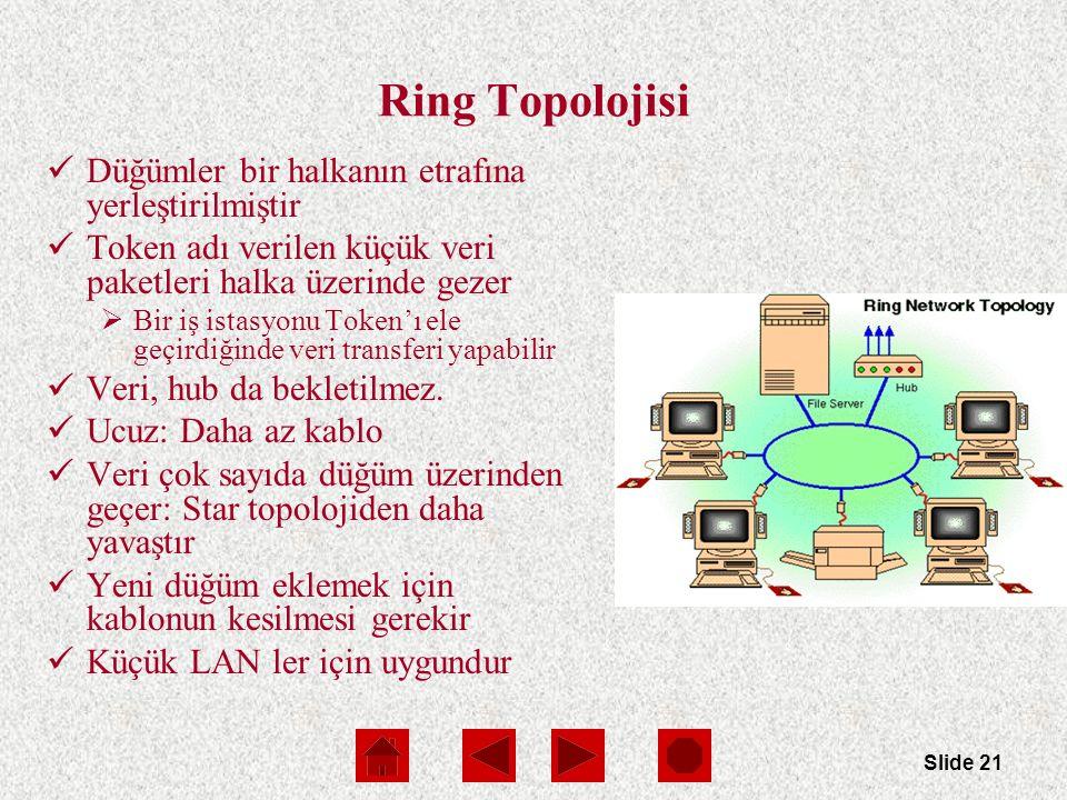 Slide 21 Ring Topolojisi Düğümler bir halkanın etrafına yerleştirilmiştir Token adı verilen küçük veri paketleri halka üzerinde gezer  Bir iş istasyonu Token'ı ele geçirdiğinde veri transferi yapabilir Veri, hub da bekletilmez.