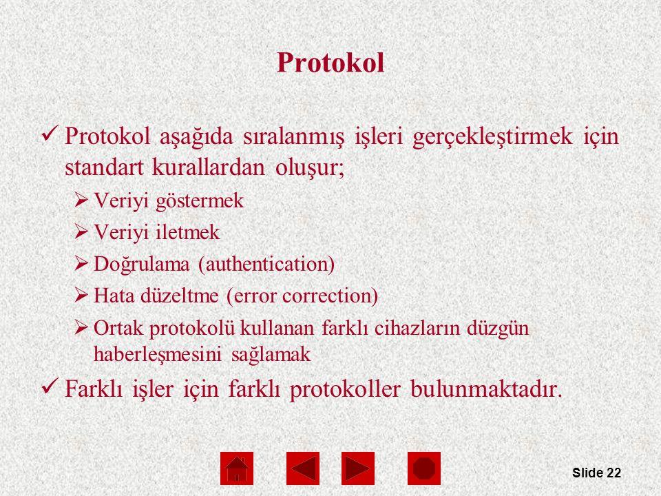Slide 22 Protokol Protokol aşağıda sıralanmış işleri gerçekleştirmek için standart kurallardan oluşur;  Veriyi göstermek  Veriyi iletmek  Doğrulama (authentication)  Hata düzeltme (error correction)  Ortak protokolü kullanan farklı cihazların düzgün haberleşmesini sağlamak Farklı işler için farklı protokoller bulunmaktadır.