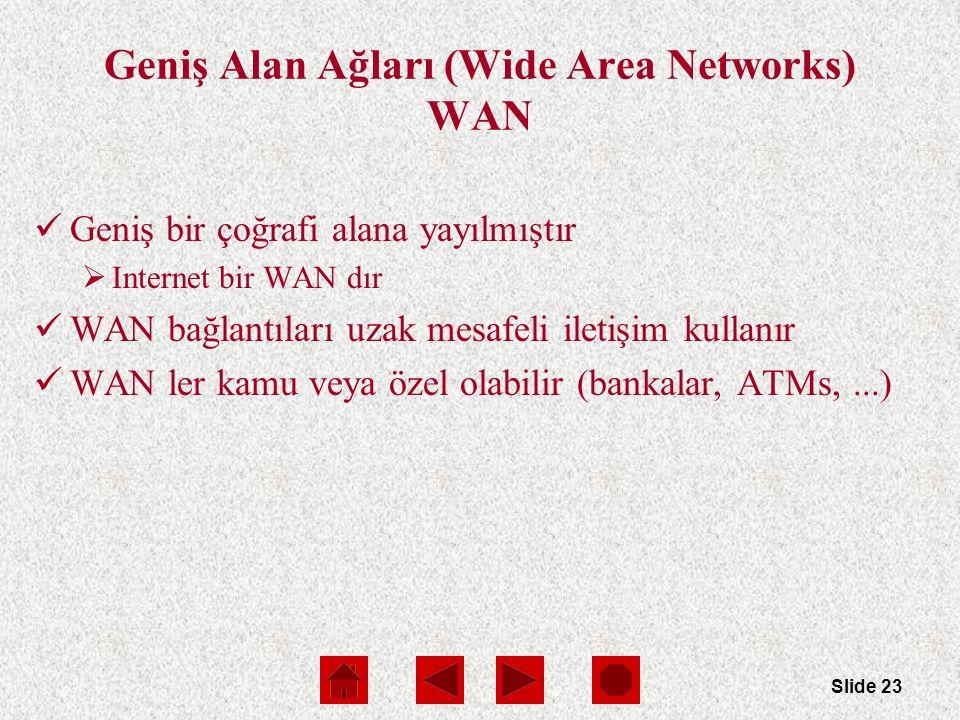 Slide 23 Geniş Alan Ağları (Wide Area Networks) WAN Geniş bir çoğrafi alana yayılmıştır  Internet bir WAN dır WAN bağlantıları uzak mesafeli iletişim kullanır WAN ler kamu veya özel olabilir (bankalar, ATMs,...)