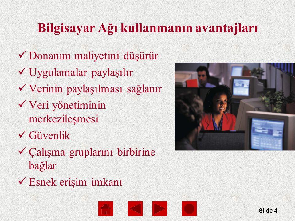 Slide 4 Bilgisayar Ağı kullanmanın avantajları Donanım maliyetini düşürür Uygulamalar paylaşılır Verinin paylaşılması sağlanır Veri yönetiminin merkezileşmesi Güvenlik Çalışma gruplarını birbirine bağlar Esnek erişim imkanı