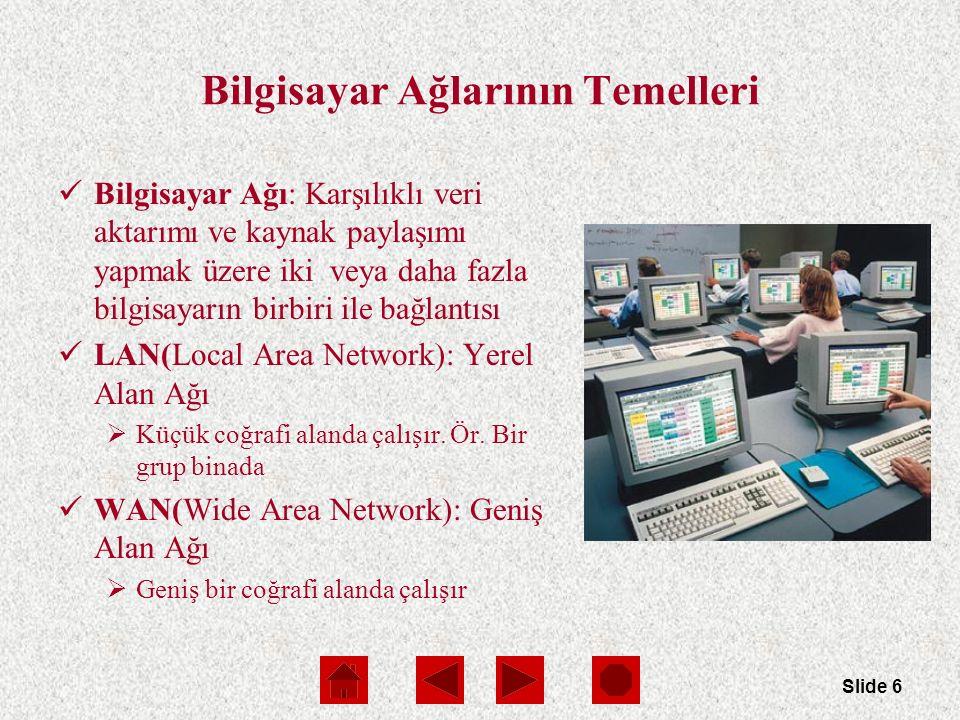 Slide 6 Bilgisayar Ağlarının Temelleri Bilgisayar Ağı: Karşılıklı veri aktarımı ve kaynak paylaşımı yapmak üzere iki veya daha fazla bilgisayarın birbiri ile bağlantısı LAN(Local Area Network): Yerel Alan Ağı  Küçük coğrafi alanda çalışır.