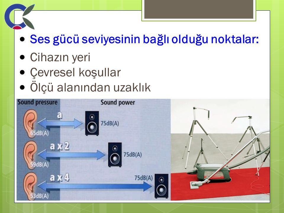 Ses gücü seviyesinin bağlı olduğu noktalar: Cihazın yeri Çevresel koşullar Ölçü alanından uzaklık