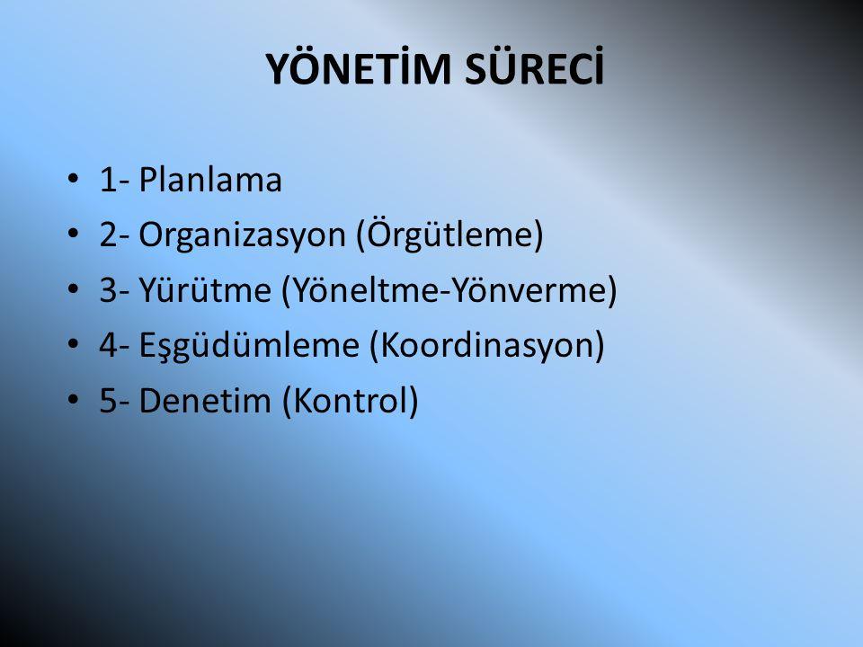 YÖNETİM SÜRECİ 1- Planlama 2- Organizasyon (Örgütleme) 3- Yürütme (Yöneltme-Yönverme) 4- Eşgüdümleme (Koordinasyon) 5- Denetim (Kontrol)