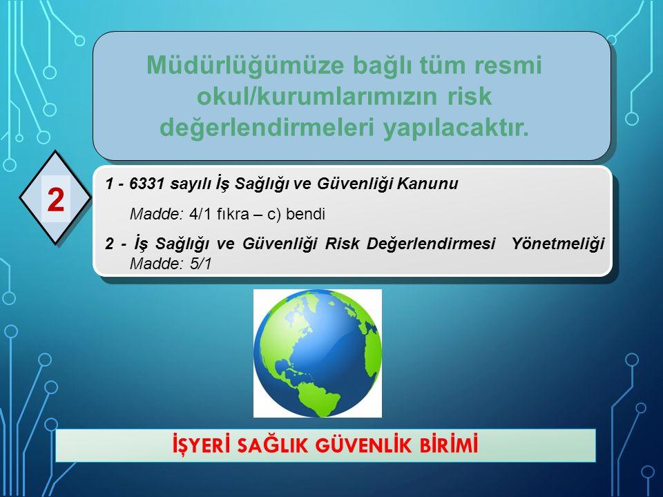 Müdürlüğümüze bağlı tüm resmi okul/kurumlarımızın risk değerlendirmeleri yapılacaktır.