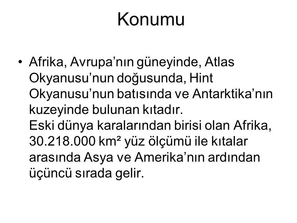 Konumu Afrika, Avrupa'nın güneyinde, Atlas Okyanusu'nun doğusunda, Hint Okyanusu'nun batısında ve Antarktika'nın kuzeyinde bulunan kıtadır.