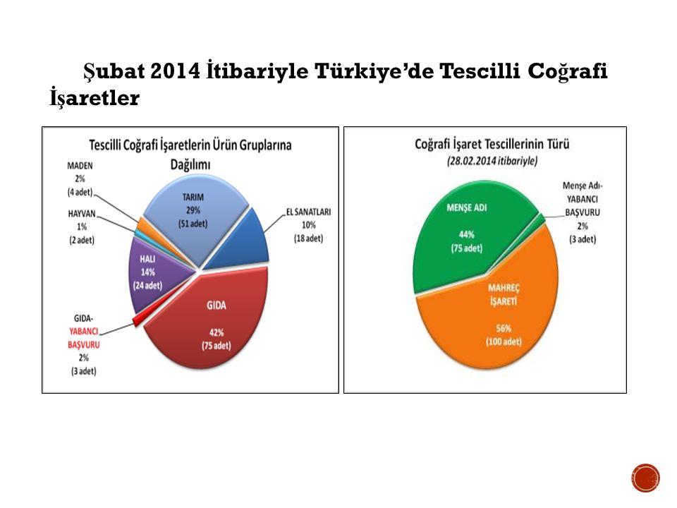 Ş ubat 2014 İ tibariyle Türkiye'de Tescilli Co ğ rafi İş aretler