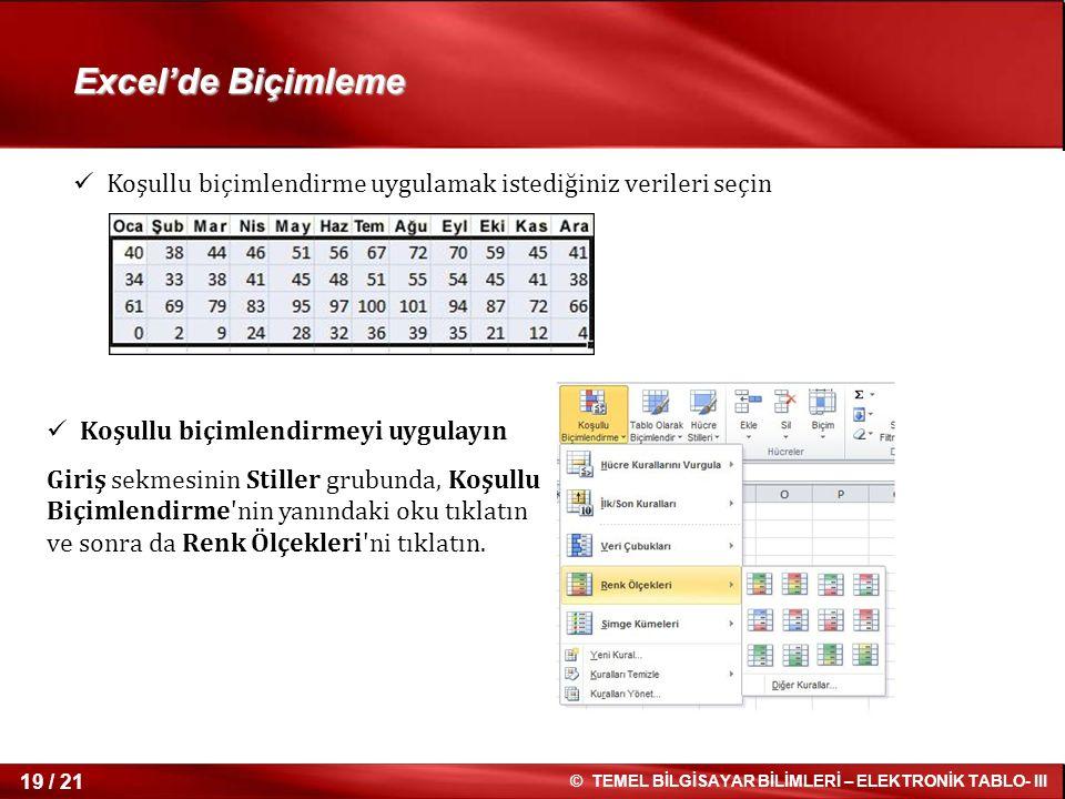 19 / 21 © TEMEL BİLGİSAYAR BİLİMLERİ – ELEKTRONİK TABLO- III Koşullu biçimlendirme uygulamak istediğiniz verileri seçin Excel'de Biçimleme Koşullu biç