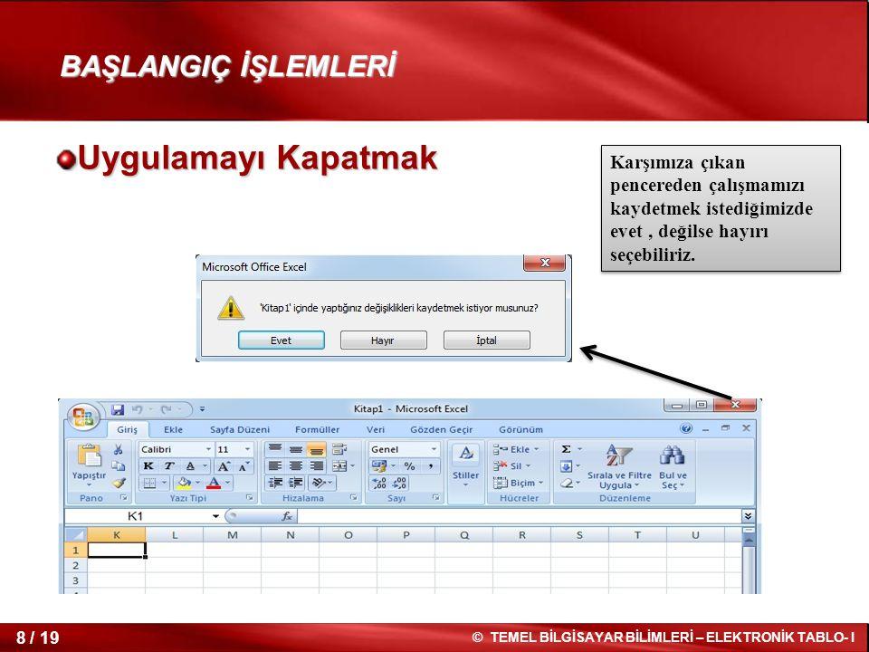 19 / 19 © TEMEL BİLGİSAYAR BİLİMLERİ – ELEKTRONİK TABLO- I Ünite 4 Elektronik Tablo – I (Microsoft Excel) Konya, 2012 Temel Bilgisayar Bilimleri Dersi