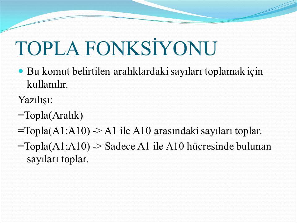 TOPLA FONKSİYONU Bu komut belirtilen aralıklardaki sayıları toplamak için kullanılır.