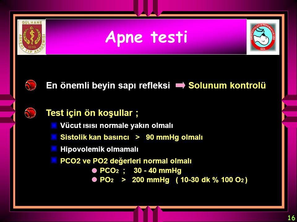 16 Apne testi En önemli beyin sapı refleksi Solunum kontrolü Test için ön koşullar ; PCO 2 ; 30 - 40 mmHg PO 2 > 200 mmHg ( 10-30 dk % 100 O 2 ) Vücut