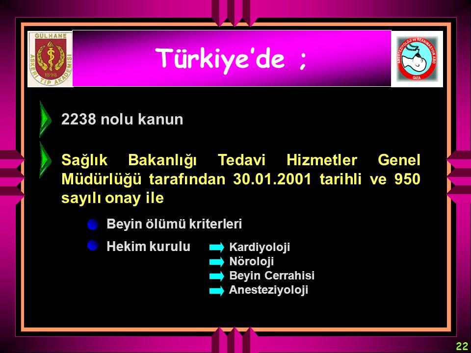 22 Türkiye'de ; 2238 nolu kanun Sağlık Bakanlığı Tedavi Hizmetler Genel Müdürlüğü tarafından 30.01.2001 tarihli ve 950 sayılı onay ile Beyin ölümü kri