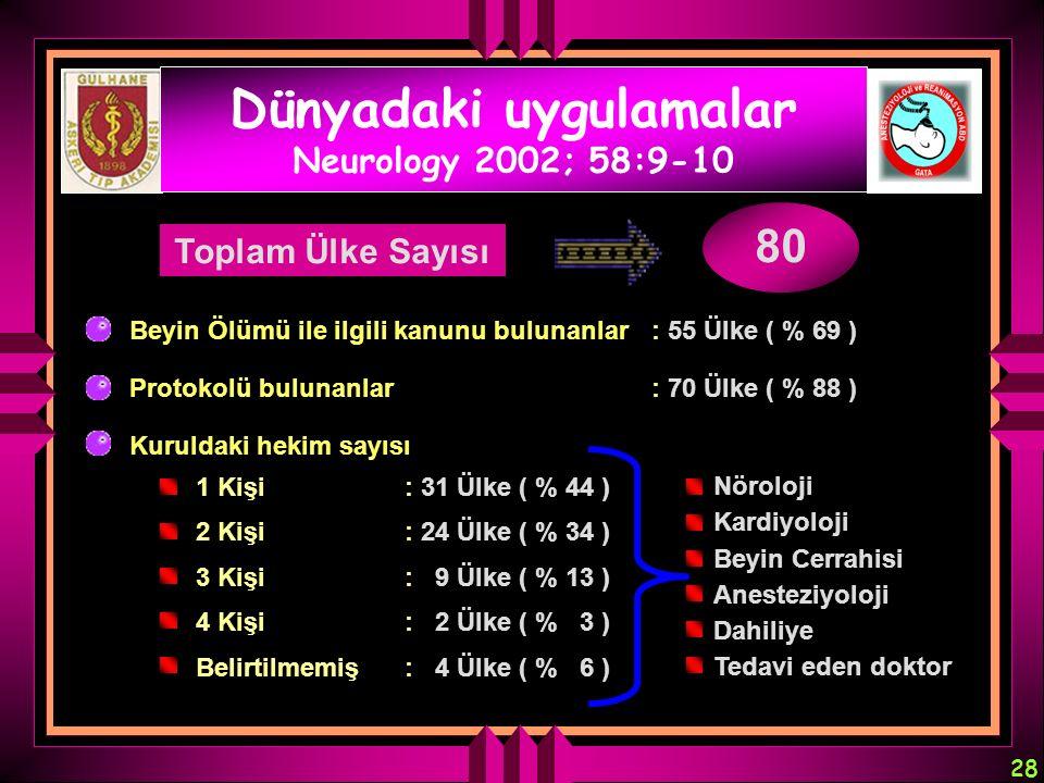 28 Dünyadaki uygulamalar Neurology 2002; 58:9-10 Toplam Ülke Sayısı 80 Beyin Ölümü ile ilgili kanunu bulunanlar: 55 Ülke ( % 69 ) Protokolü bulunanlar