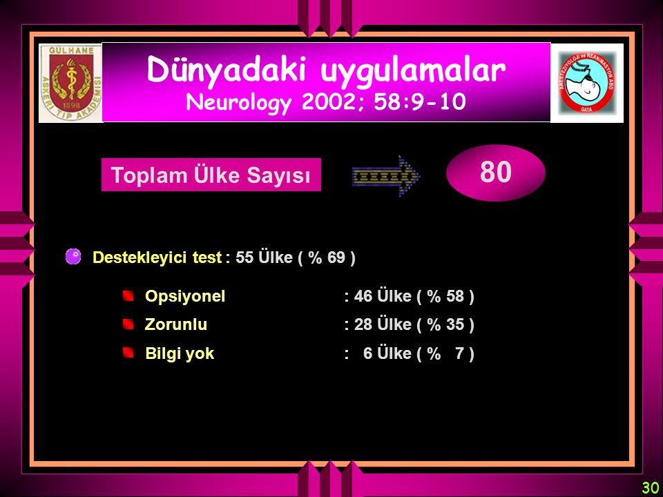 30 Dünyadaki uygulamalar Neurology 2002; 58:9-10 Toplam Ülke Sayısı Destekleyici test: 55 Ülke ( % 69 ) Opsiyonel: 46 Ülke ( % 58 ) Zorunlu : 28 Ülke
