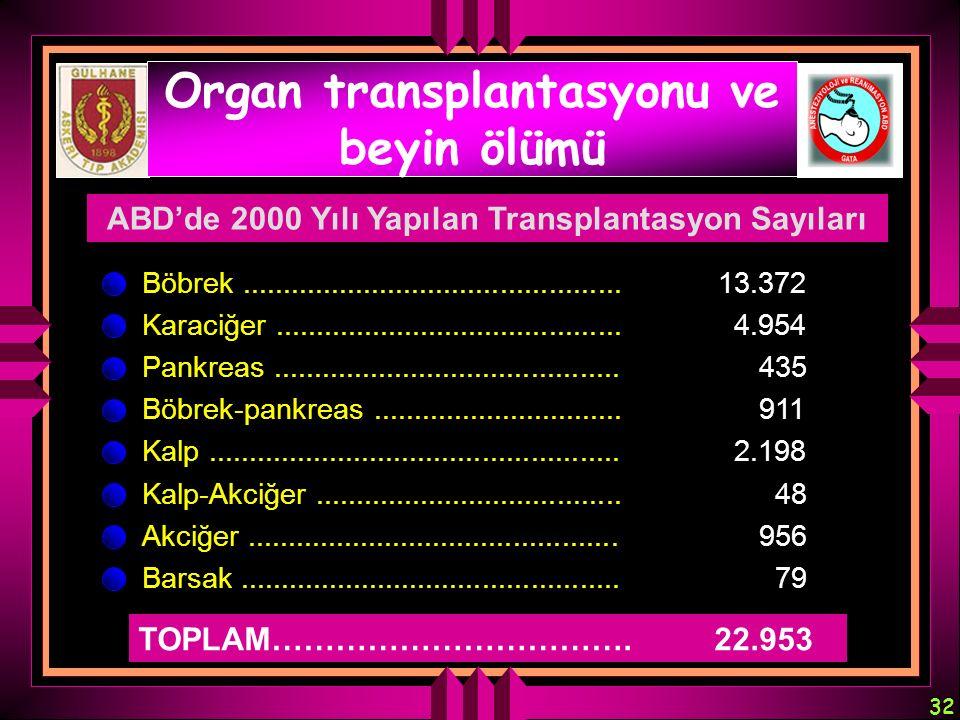 32 Organ transplantasyonu ve beyin ölümü Böbrek...............................................13.372 Karaciğer........................................