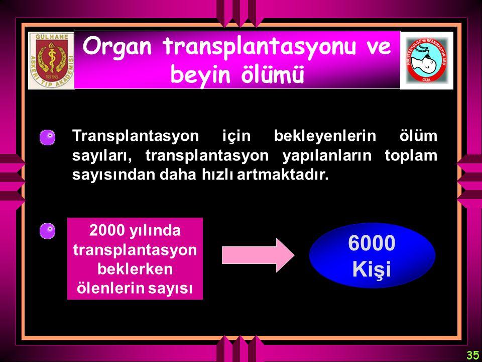 35 Organ transplantasyonu ve beyin ölümü Transplantasyon için bekleyenlerin ölüm sayıları, transplantasyon yapılanların toplam sayısından daha hızlı a