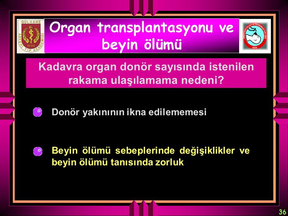 36 Organ transplantasyonu ve beyin ölümü Kadavra organ donör sayısında istenilen rakama ulaşılamama nedeni? Donör yakınının ikna edilememesi Beyin ölü