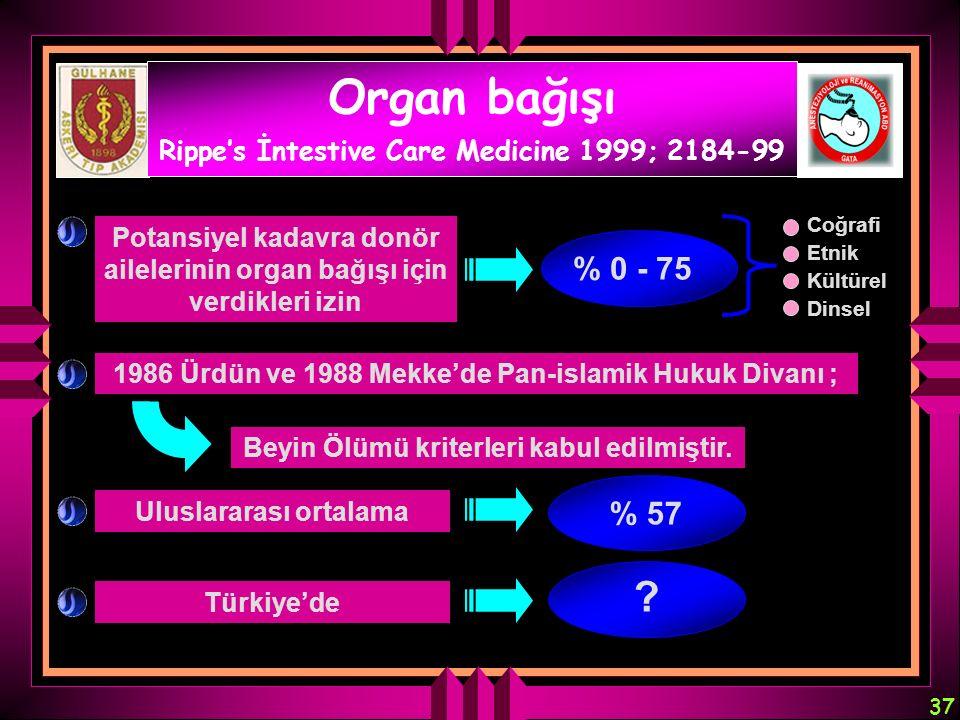 37 Organ bağışı Rippe's İntestive Care Medicine 1999; 2184-99 Potansiyel kadavra donör ailelerinin organ bağışı için verdikleri izin % 0 - 75 Coğrafi