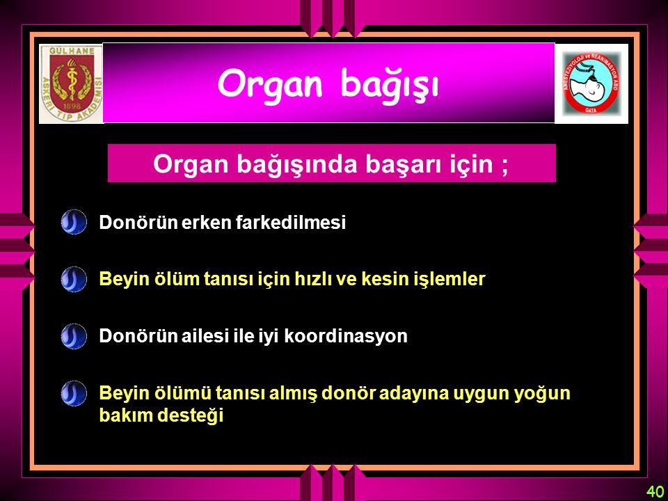 40 Organ bağışı Organ bağışında başarı için ; Donörün erken farkedilmesi Beyin ölüm tanısı için hızlı ve kesin işlemler Donörün ailesi ile iyi koordin