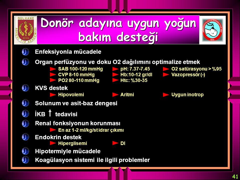 41 Donör adayına uygun yoğun bakım desteği Enfeksiyonla mücadele Organ perfüzyonu ve doku O2 dağılımını optimalize etmek KVS destek Solunum ve asit-ba