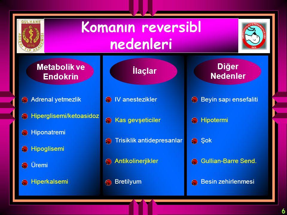 6 Komanın reversibl nedenleri Adrenal yetmezlik Metabolik ve Endokrin İlaçlar Diğer Nedenler Hiperglisemi/ketoasidoz Hiponatremi Hipoglisemi Üremi Hip