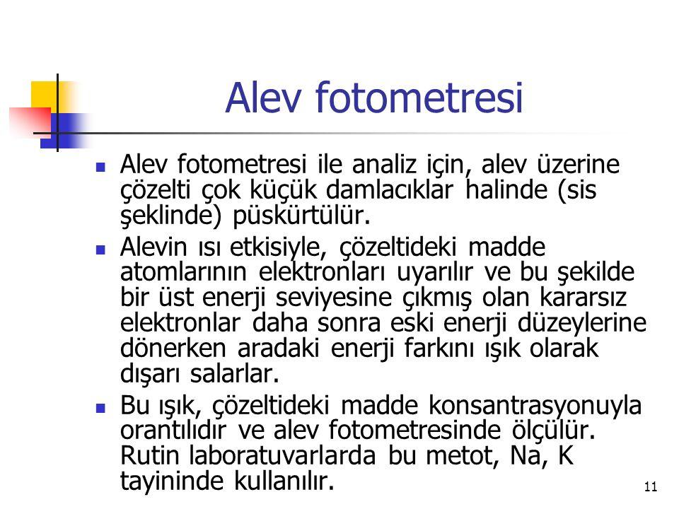 11 Alev fotometresi Alev fotometresi ile analiz için, alev üzerine çözelti çok küçük damlacıklar halinde (sis şeklinde) püskürtülür.