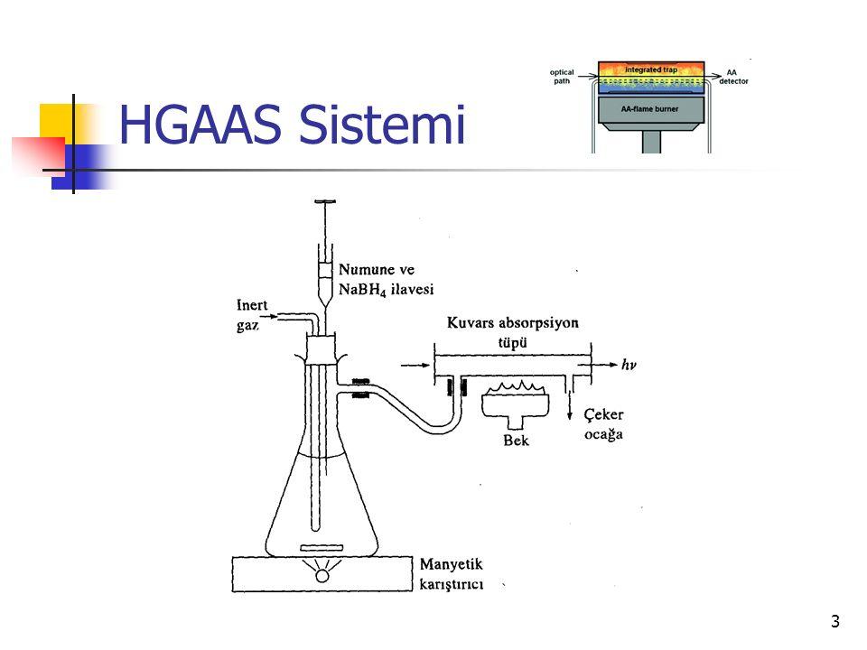 14 Atomik emisyon spektroskopisinde örneği atomlaştırmak ve uyarmak için enerji kaynağı olarak alev veya plazma kullanılır.