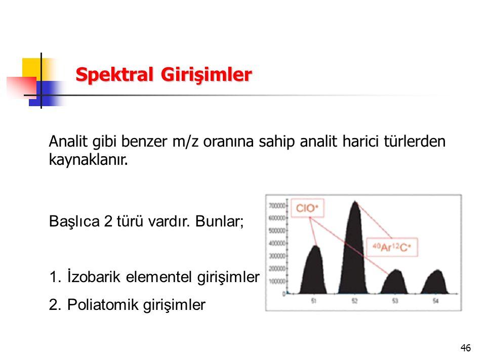 46 Spektral Girişimler Analit gibi benzer m/z oranına sahip analit harici türlerden kaynaklanır.