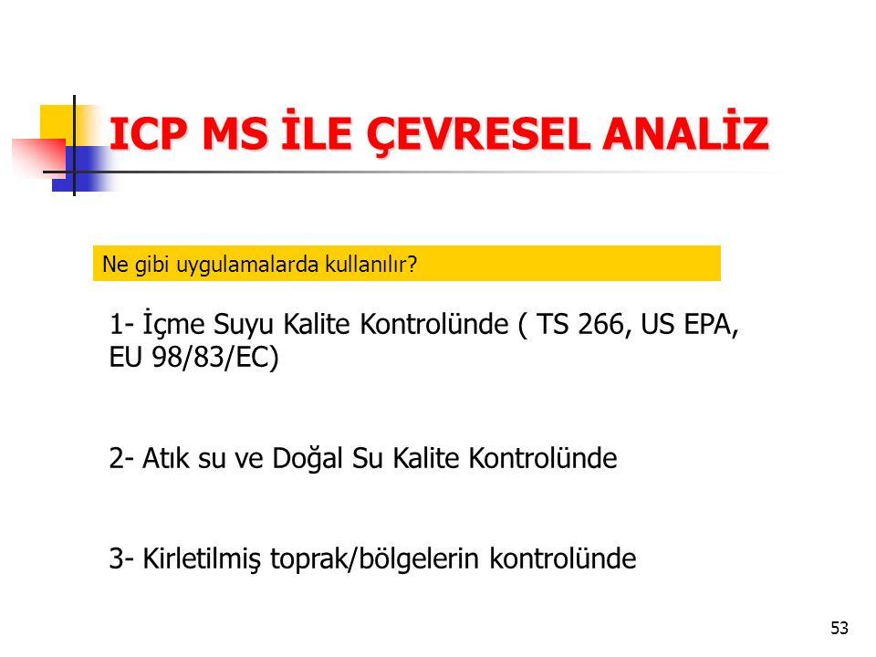53 ICP MS İLE ÇEVRESEL ANALİZ Ne gibi uygulamalarda kullanılır.