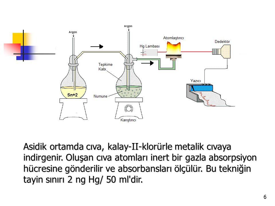6 Asidik ortamda cıva, kalay-II-klorürle metalik cıvaya indirgenir.