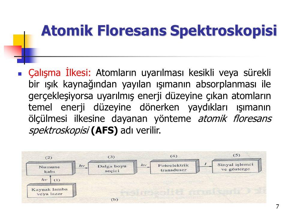 18 Alternatif akım RF jeneratörü tarafından sağlanır (27 MHz).