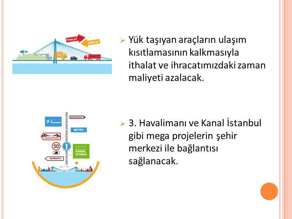  Yük taşıyan araçların ulaşım kısıtlamasının kalkmasıyla ithalat ve ihracatımızdaki zaman maliyeti azalacak.