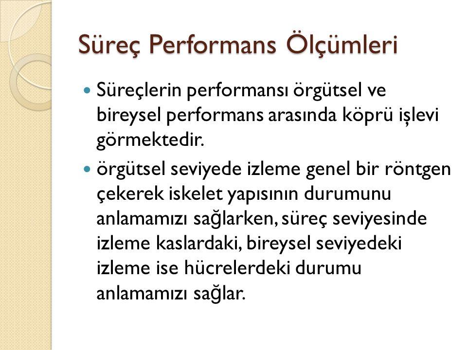 Süreç Performans Ölçümleri Süreçlerin performansı örgütsel ve bireysel performans arasında köprü işlevi görmektedir. örgütsel seviyede izleme genel bi