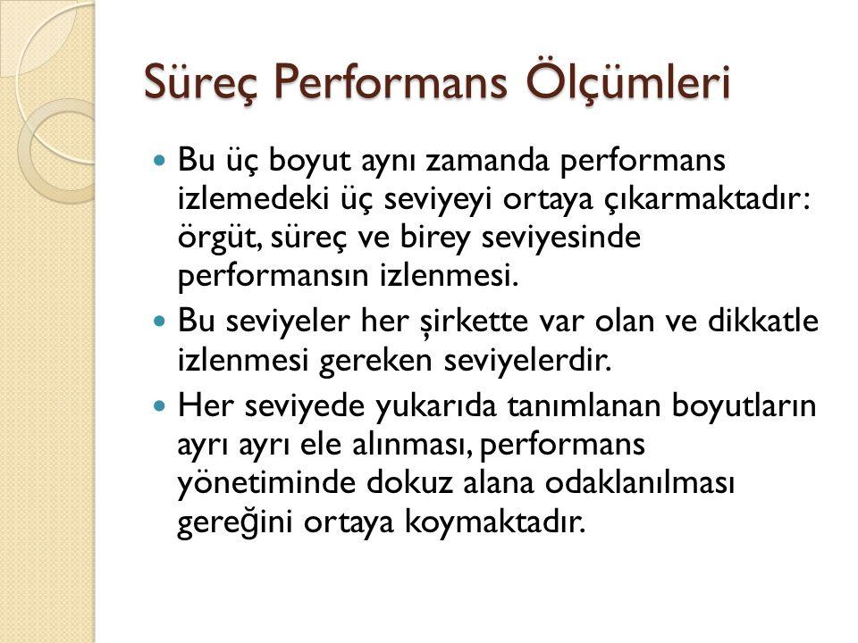 Süreç Performans Ölçümleri Bu üç boyut aynı zamanda performans izlemedeki üç seviyeyi ortaya çıkarmaktadır: örgüt, süreç ve birey seviyesinde performa