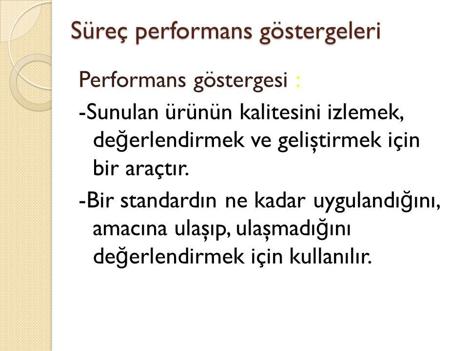 Süreç performans göstergeleri Performans göstergesi : -Sunulan ürünün kalitesini izlemek, de ğ erlendirmek ve geliştirmek için bir araçtır. -Bir stand