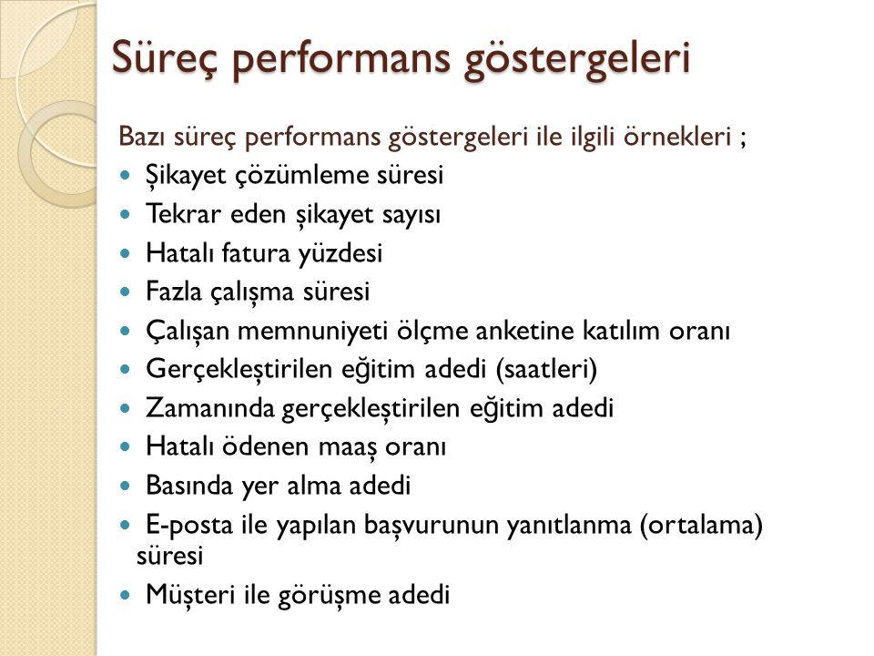 Süreç performans göstergeleri Bazı süreç performans göstergeleri ile ilgili örnekleri ; Şikayet çözümleme süresi Tekrar eden şikayet sayısı Hatalı fat