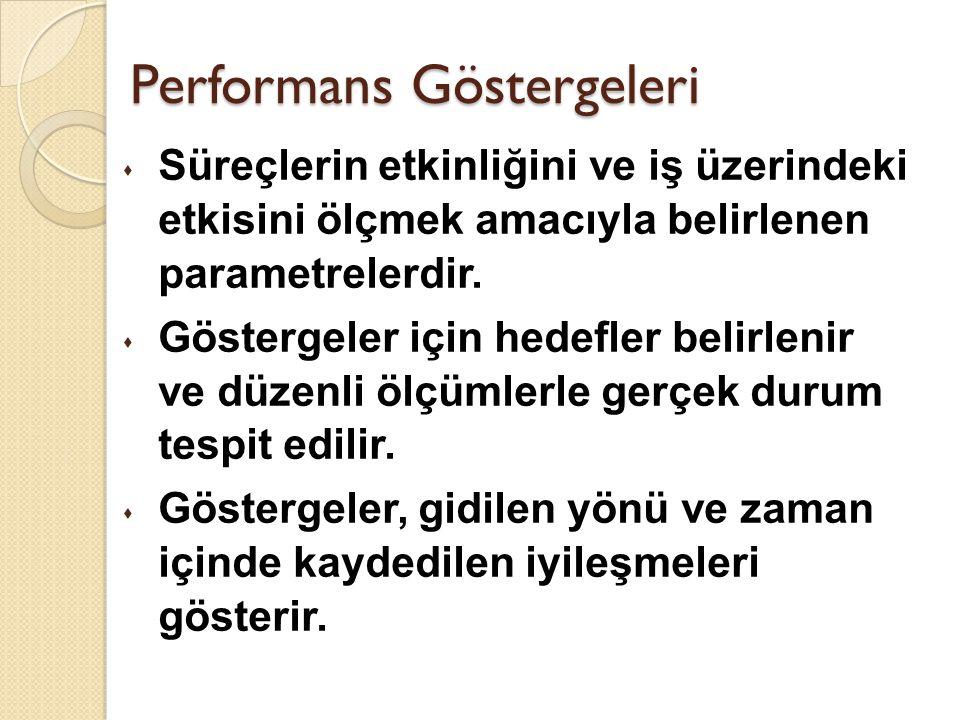 Performans Göstergeleri s Süreçlerin etkinliğini ve iş üzerindeki etkisini ölçmek amacıyla belirlenen parametrelerdir. s Göstergeler için hedefler bel