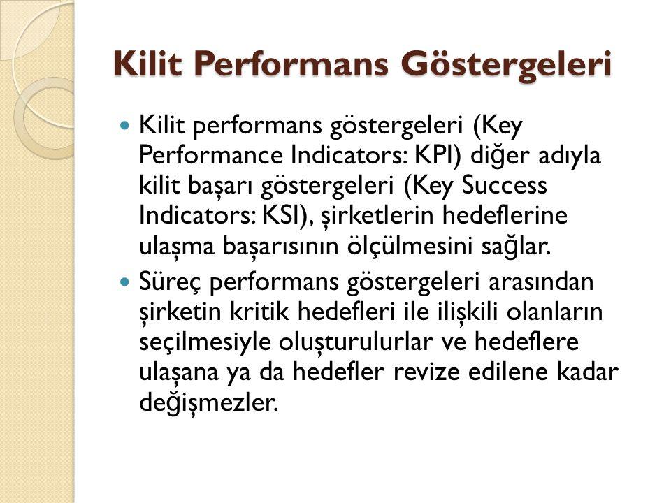 Kilit Performans Göstergeleri Kilit performans göstergeleri (Key Performance Indicators: KPI) di ğ er adıyla kilit başarı göstergeleri (Key Success In
