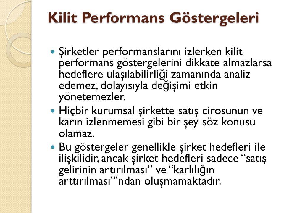 Kilit Performans Göstergeleri Şirketler performanslarını izlerken kilit performans göstergelerini dikkate almazlarsa hedeflere ulaşılabilirli ğ i zama