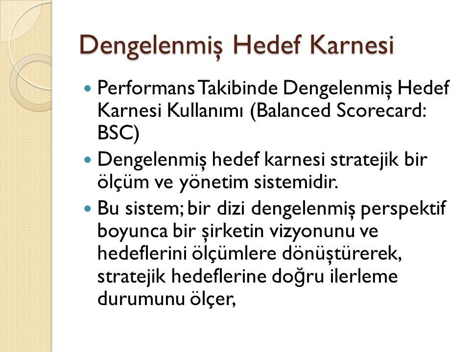 Dengelenmiş Hedef Karnesi Performans Takibinde Dengelenmiş Hedef Karnesi Kullanımı (Balanced Scorecard: BSC) Dengelenmiş hedef karnesi stratejik bir ö