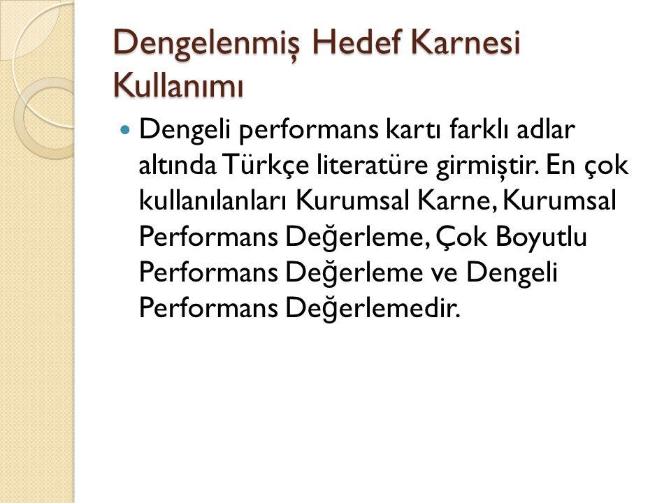 Dengelenmiş Hedef Karnesi Kullanımı Dengeli performans kartı farklı adlar altında Türkçe literatüre girmiştir. En çok kullanılanları Kurumsal Karne, K