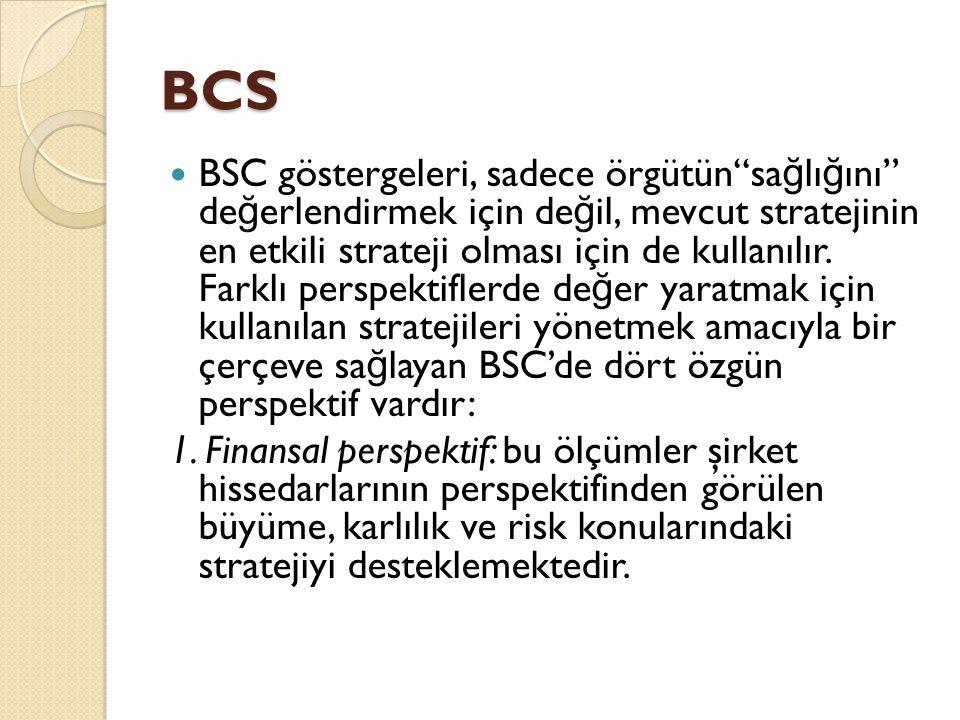 """BCS BSC göstergeleri, sadece örgütün""""sa ğ lı ğ ını"""" de ğ erlendirmek için de ğ il, mevcut stratejinin en etkili strateji olması için de kullanılır. Fa"""