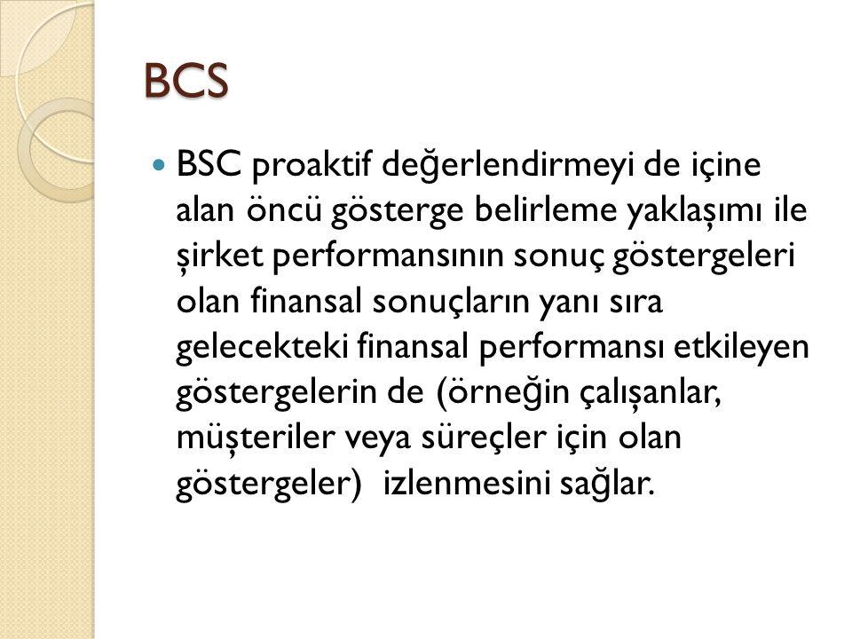 BCS BSC proaktif de ğ erlendirmeyi de içine alan öncü gösterge belirleme yaklaşımı ile şirket performansının sonuç göstergeleri olan finansal sonuçlar