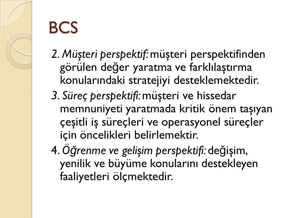 BCS 2. Müşteri perspektif: müşteri perspektifinden görülen de ğ er yaratma ve farklılaştırma konularındaki stratejiyi desteklemektedir. 3. Süreç persp