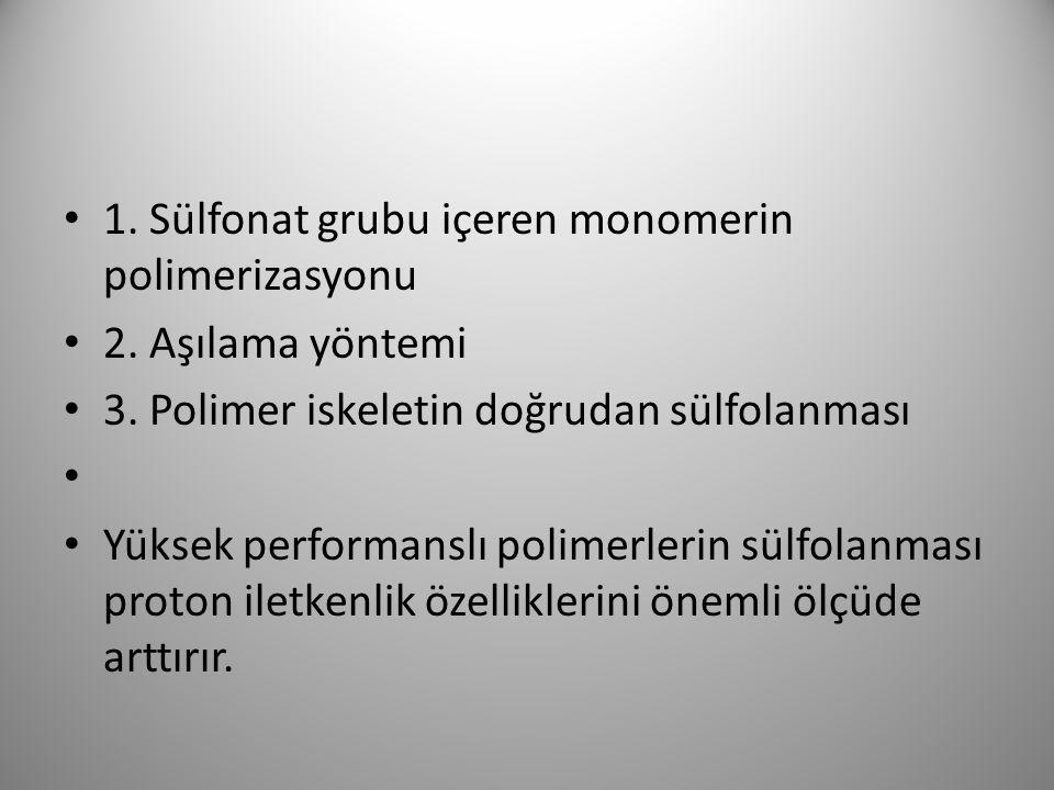 1. Sülfonat grubu içeren monomerin polimerizasyonu 2. Aşılama yöntemi 3. Polimer iskeletin doğrudan sülfolanması Yüksek performanslı polimerlerin sülf