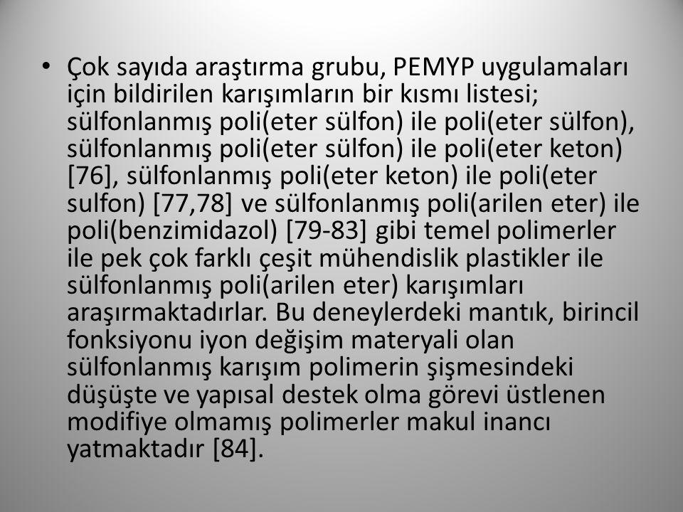 Çok sayıda araştırma grubu, PEMYP uygulamaları için bildirilen karışımların bir kısmı listesi; sülfonlanmış poli(eter sülfon) ile poli(eter sülfon), s