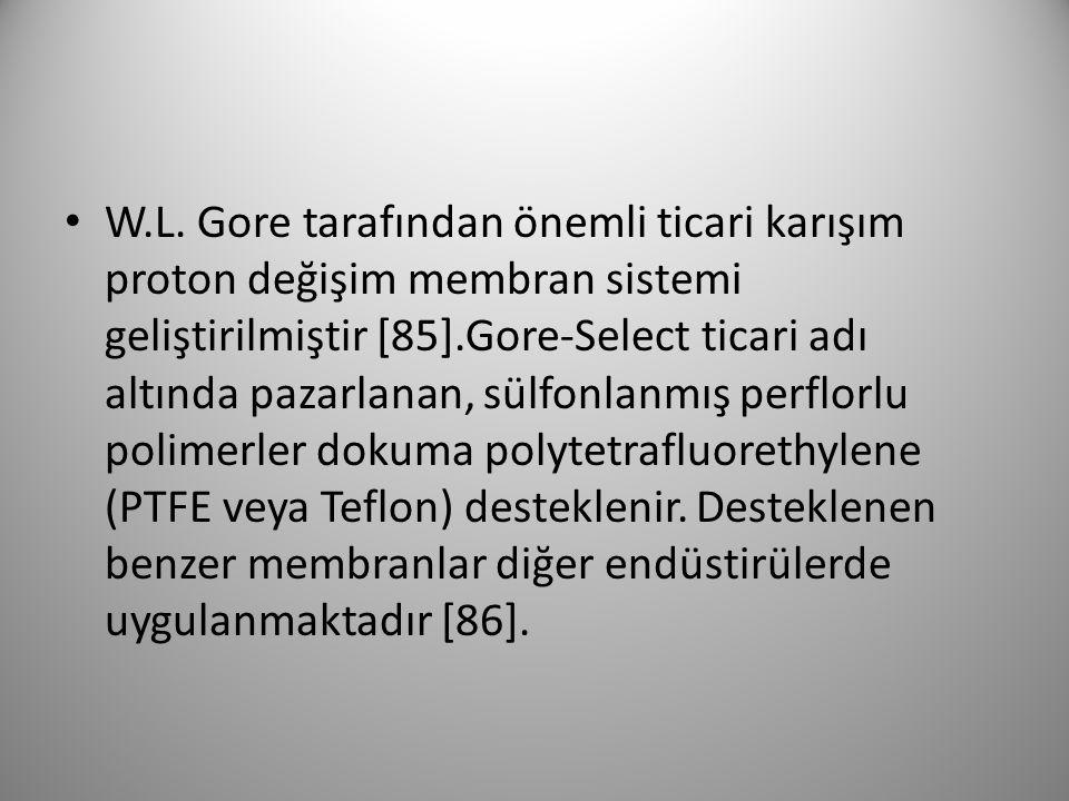 W.L. Gore tarafından önemli ticari karışım proton değişim membran sistemi geliştirilmiştir [85].Gore-Select ticari adı altında pazarlanan, sülfonlanmı